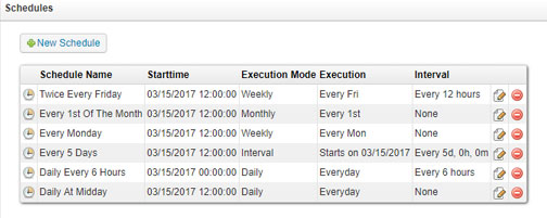 Deploy software based on a schedule